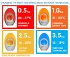 Grobag 1.0 Tog Baby Sleep Bag - Bunny & Brolly 5