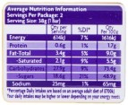 28 x Fry's Turkish Delight Twin Bar 76g 2